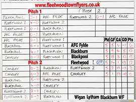 Fleetwood Flyers win first round Lancs League