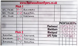 Fleetwood Flyers secure place in final of Lancs League